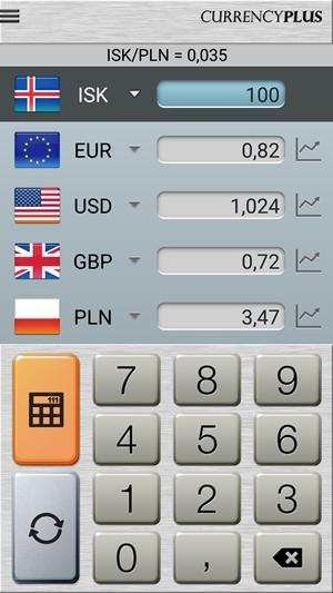 Islandia aplikacje przelicznik walut